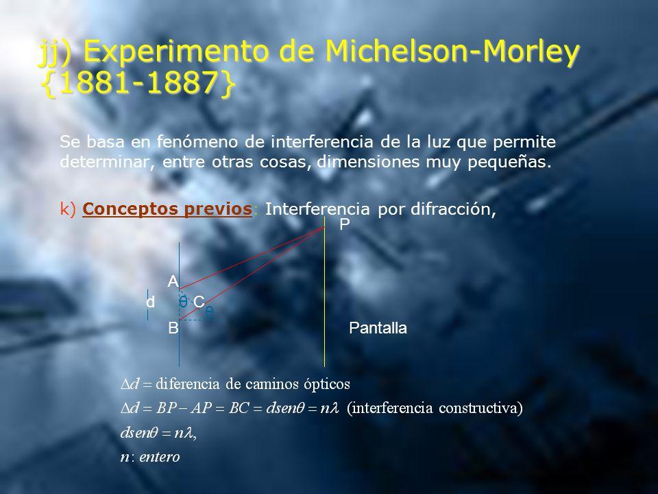 jj) Experimento de Michelson-Morley {1881-1887}