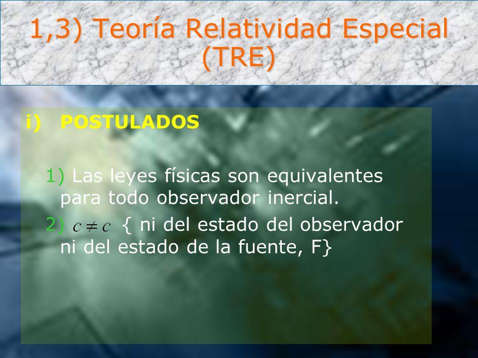 1,3) Teoría Relatividad Especial (TRE)