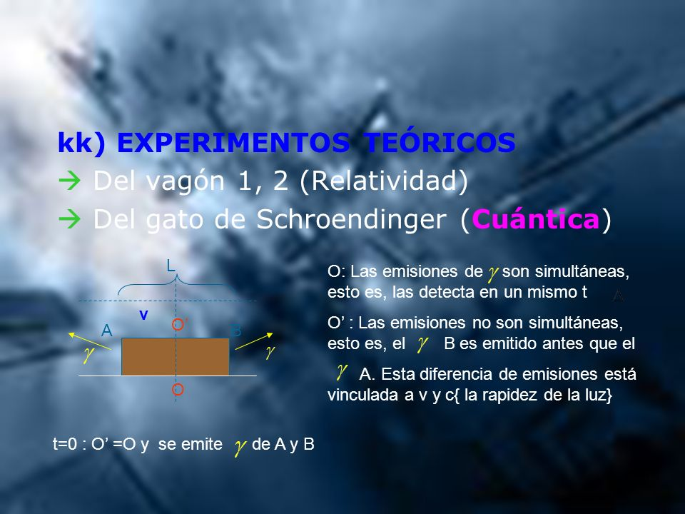 kk) EXPERIMENTOS TEÓRICOS  Del vagón 1, 2 (Relatividad)