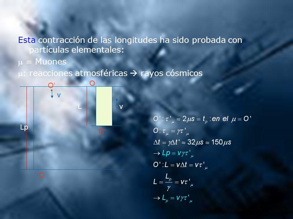 : reacciones atmosféricas  rayos cósmicos