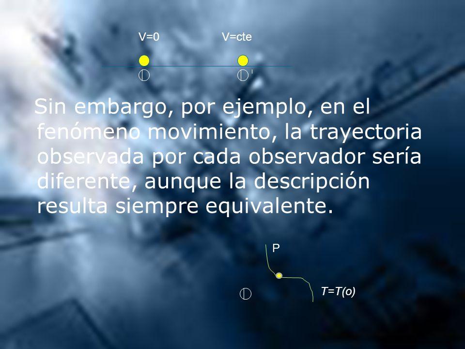 V=0V=cte.