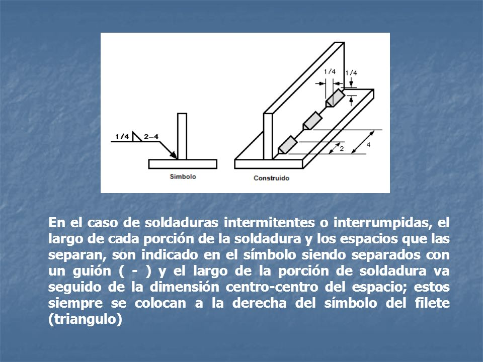 En el caso de soldaduras intermitentes o interrumpidas, el largo de cada porción de la soldadura y los espacios que las separan, son indicado en el símbolo siendo separados con un guión ( - ) y el largo de la porción de soldadura va seguido de la dimensión centro-centro del espacio; estos siempre se colocan a la derecha del símbolo del filete (triangulo)