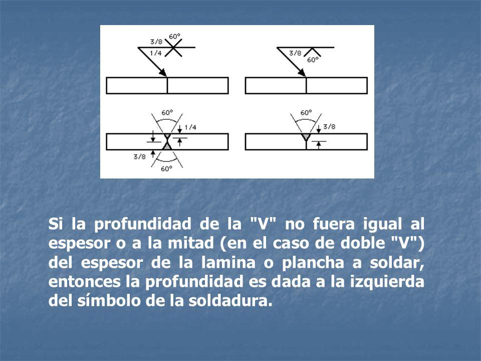Si la profundidad de la V no fuera igual al espesor o a la mitad (en el caso de doble V ) del espesor de la lamina o plancha a soldar, entonces la profundidad es dada a la izquierda del símbolo de la soldadura.