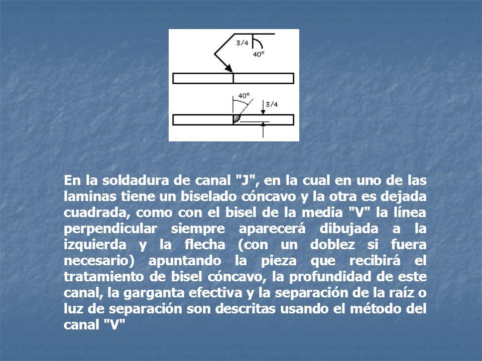 En la soldadura de canal J , en la cual en uno de las laminas tiene un biselado cóncavo y la otra es dejada cuadrada, como con el bisel de la media V la línea perpendicular siempre aparecerá dibujada a la izquierda y la flecha (con un doblez si fuera necesario) apuntando la pieza que recibirá el tratamiento de bisel cóncavo, la profundidad de este canal, la garganta efectiva y la separación de la raíz o luz de separación son descritas usando el método del canal V
