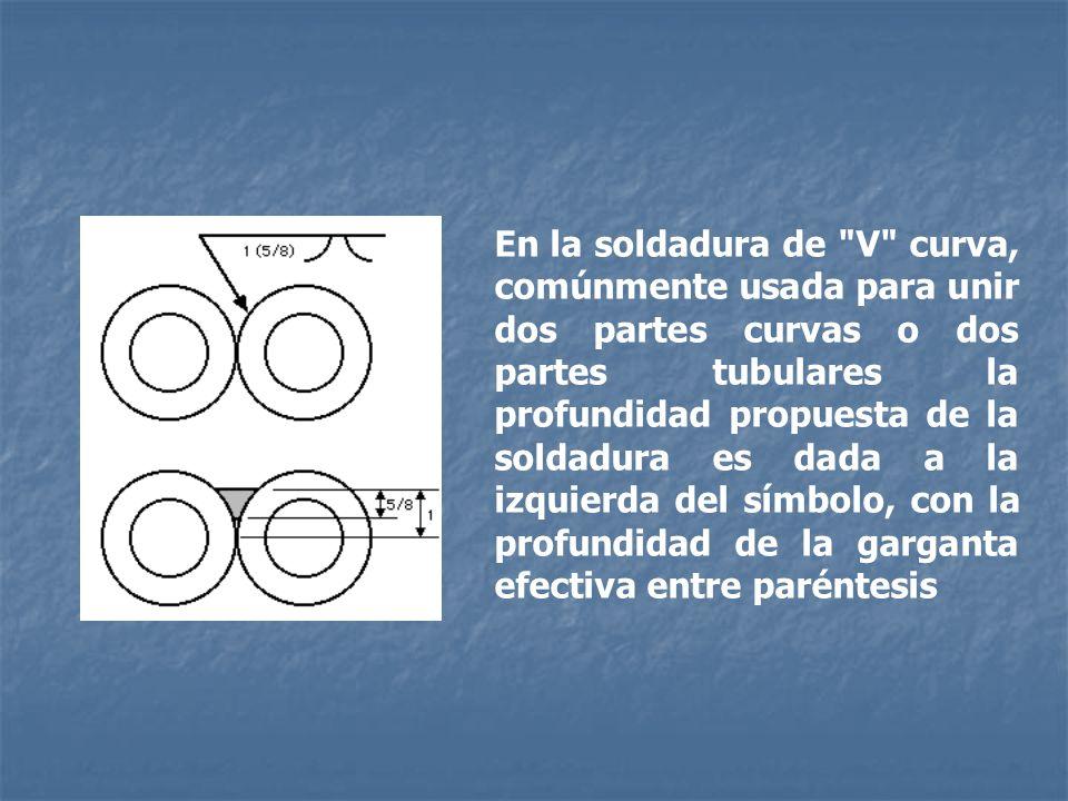 En la soldadura de V curva, comúnmente usada para unir dos partes curvas o dos partes tubulares la profundidad propuesta de la soldadura es dada a la izquierda del símbolo, con la profundidad de la garganta efectiva entre paréntesis
