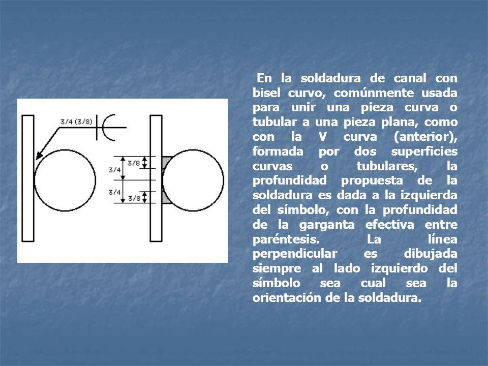 En la soldadura de canal con bisel curvo, comúnmente usada para unir una pieza curva o tubular a una pieza plana, como con la V curva (anterior), formada por dos superficies curvas o tubulares, la profundidad propuesta de la soldadura es dada a la izquierda del símbolo, con la profundidad de la garganta efectiva entre paréntesis.