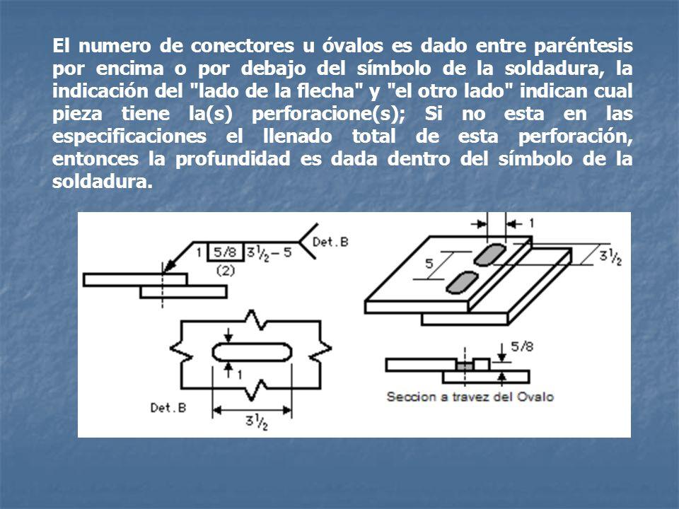 El numero de conectores u óvalos es dado entre paréntesis por encima o por debajo del símbolo de la soldadura, la indicación del lado de la flecha y el otro lado indican cual pieza tiene la(s) perforacione(s); Si no esta en las especificaciones el llenado total de esta perforación, entonces la profundidad es dada dentro del símbolo de la soldadura.