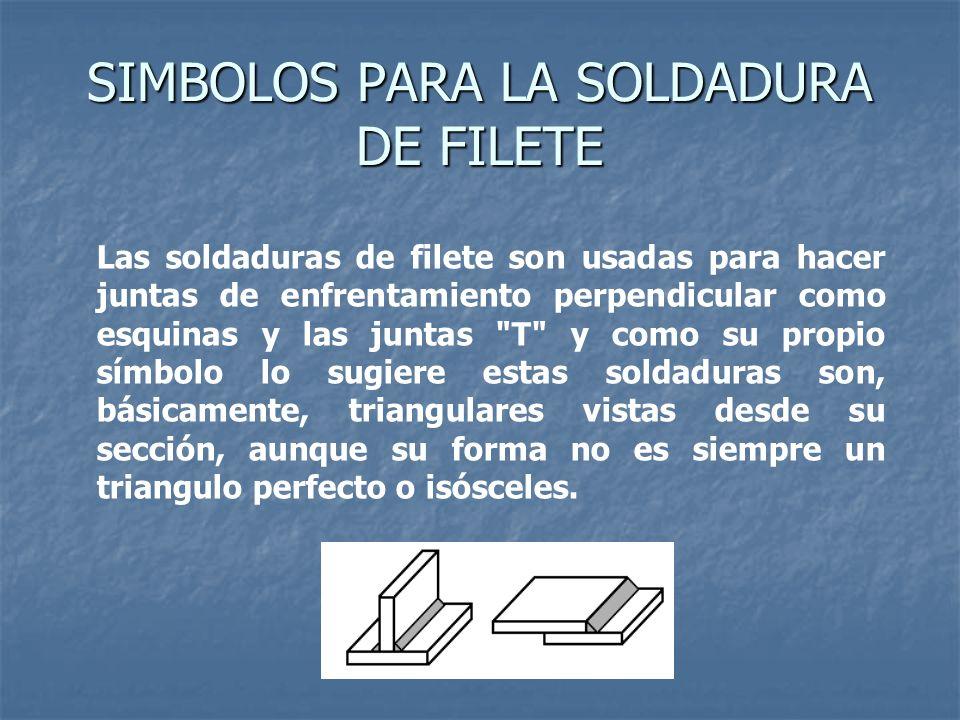 SIMBOLOS PARA LA SOLDADURA DE FILETE
