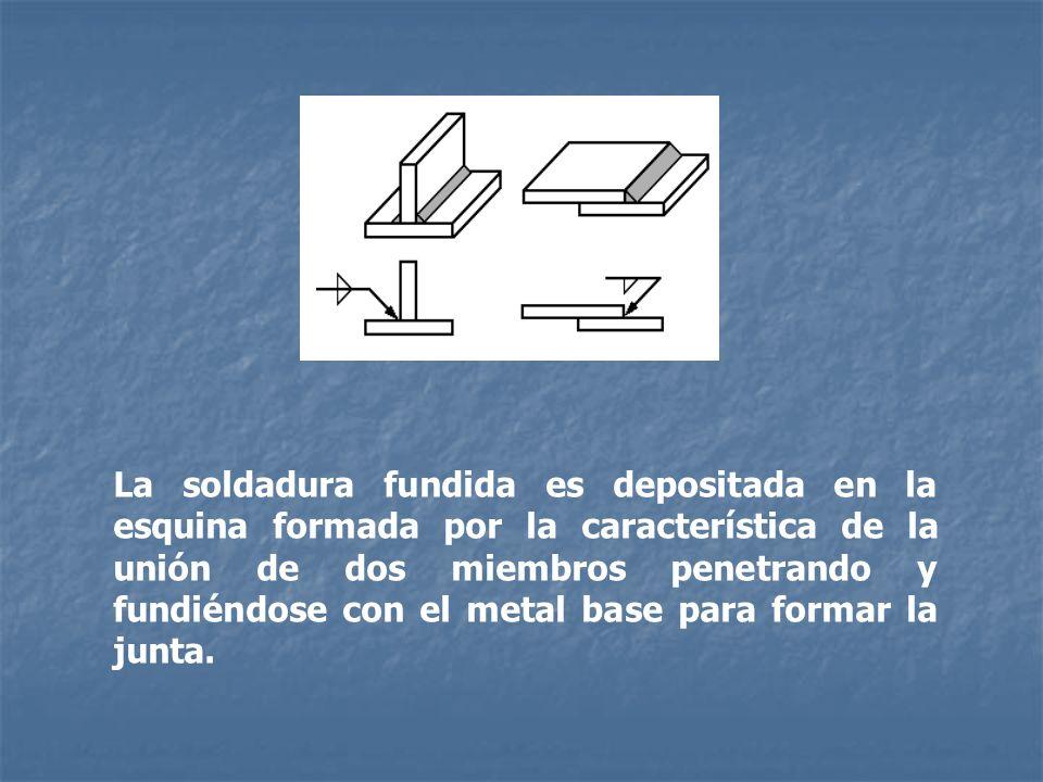 La soldadura fundida es depositada en la esquina formada por la característica de la unión de dos miembros penetrando y fundiéndose con el metal base para formar la junta.