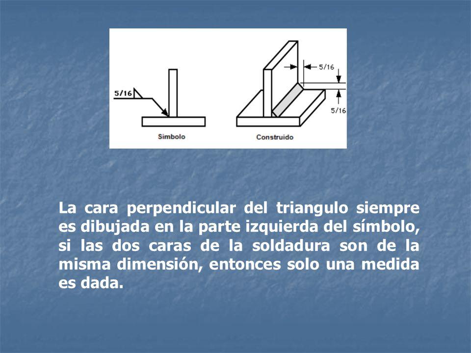 La cara perpendicular del triangulo siempre es dibujada en la parte izquierda del símbolo, si las dos caras de la soldadura son de la misma dimensión, entonces solo una medida es dada.