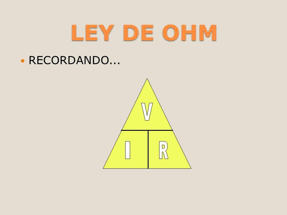LEY DE OHM RECORDANDO... V I R
