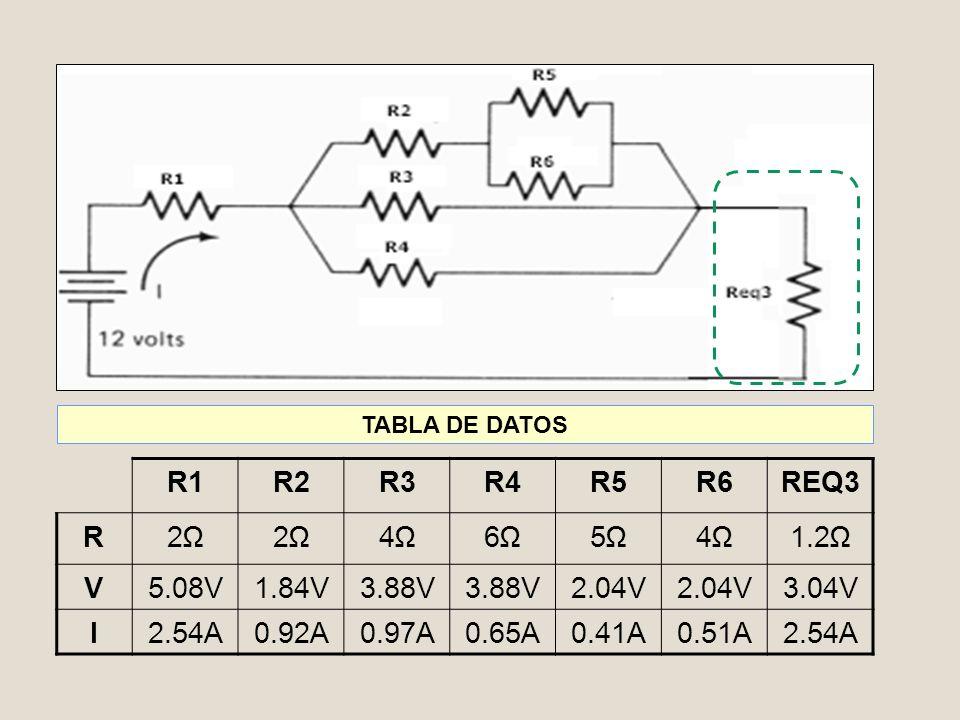 R1 R2 R3 R4 R5 R6 REQ3 R 2Ω 4Ω 6Ω 5Ω 1.2Ω V 5.08V 1.84V 3.88V 2.04V