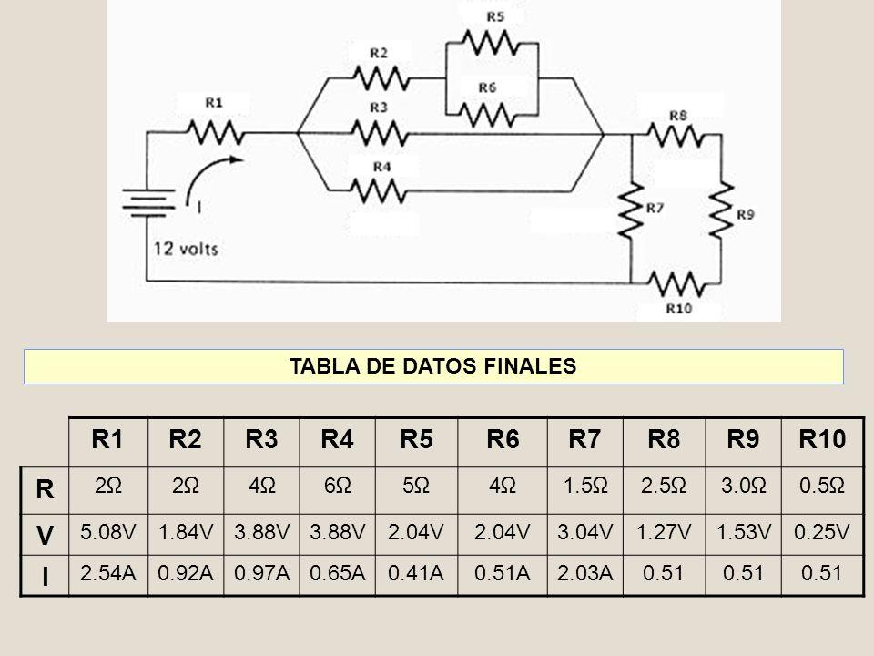R1 R2 R3 R4 R5 R6 R7 R8 R9 R10 R V I TABLA DE DATOS FINALES 2Ω 4Ω 6Ω