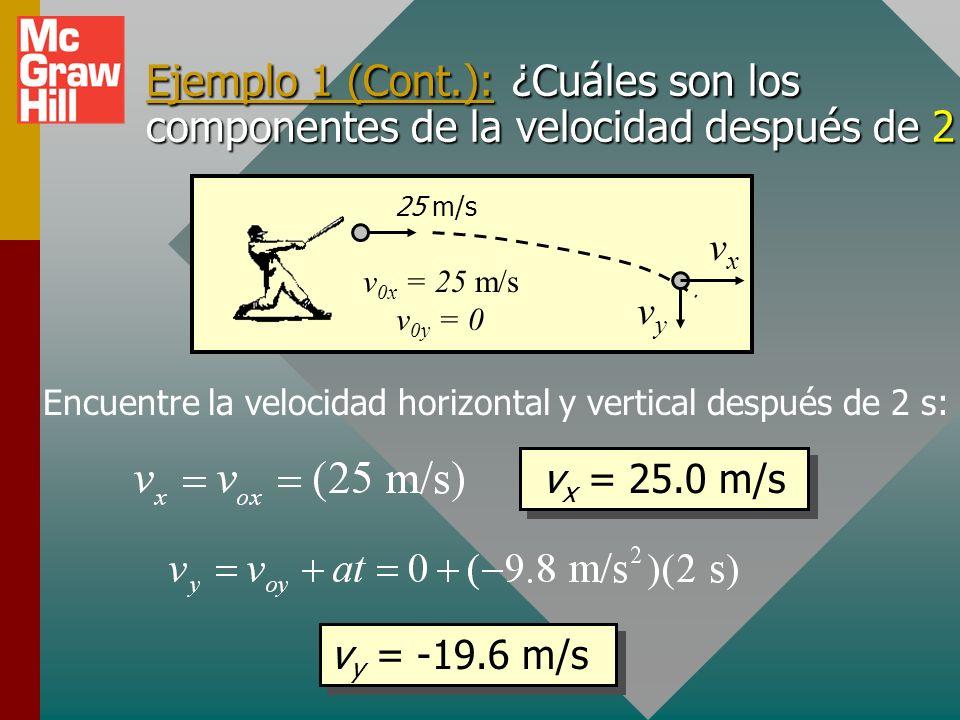 Encuentre la velocidad horizontal y vertical después de 2 s: