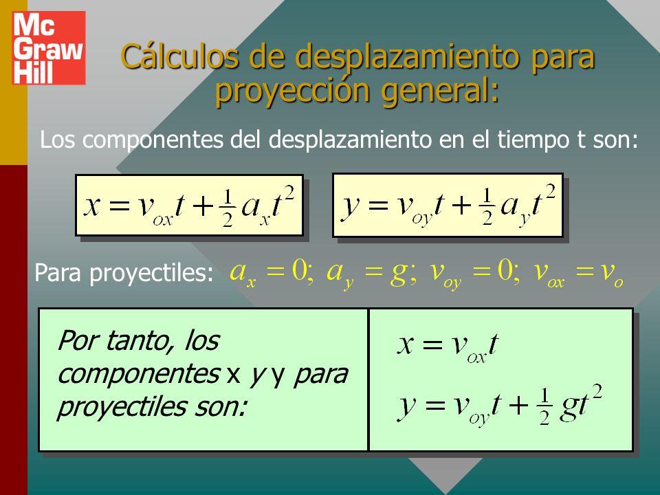 Cálculos de desplazamiento para proyección general: