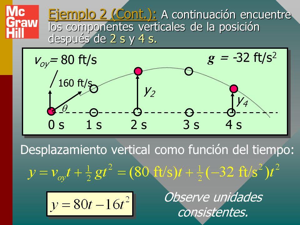 Ejemplo 2 (Cont.): A continuación encuentre los componentes verticales de la posición después de 2 s y 4 s.