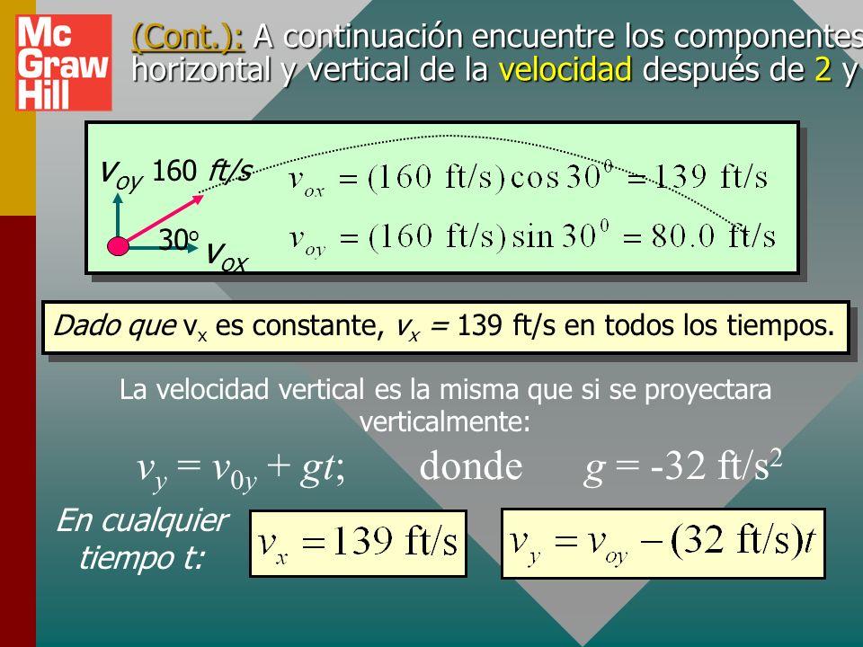vy = v0y + gt; donde g = -32 ft/s2