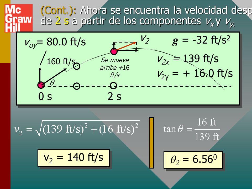 (Cont.): Ahora se encuentra la velocidad después de 2 s a partir de los componentes vx y vy.