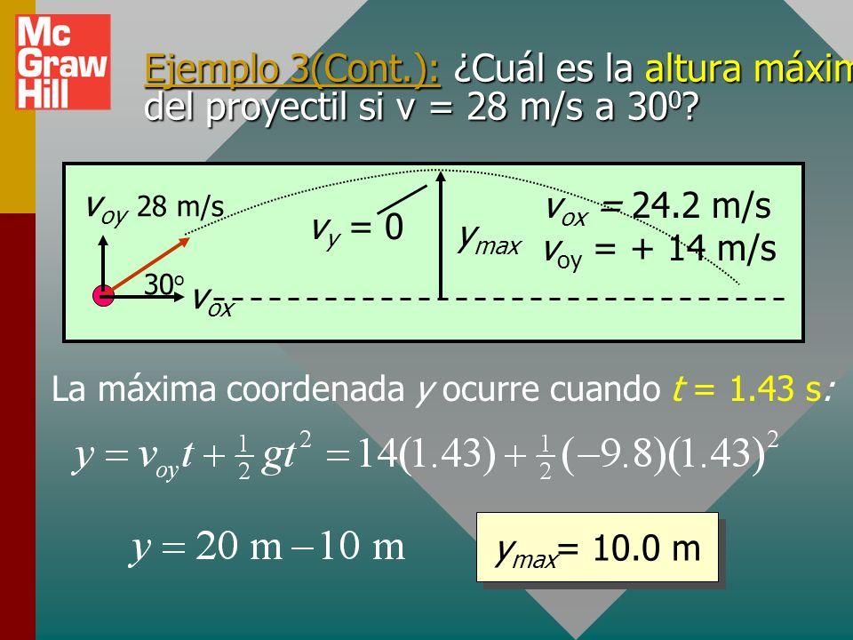 Ejemplo 3(Cont.): ¿Cuál es la altura máxima del proyectil si v = 28 m/s a 300