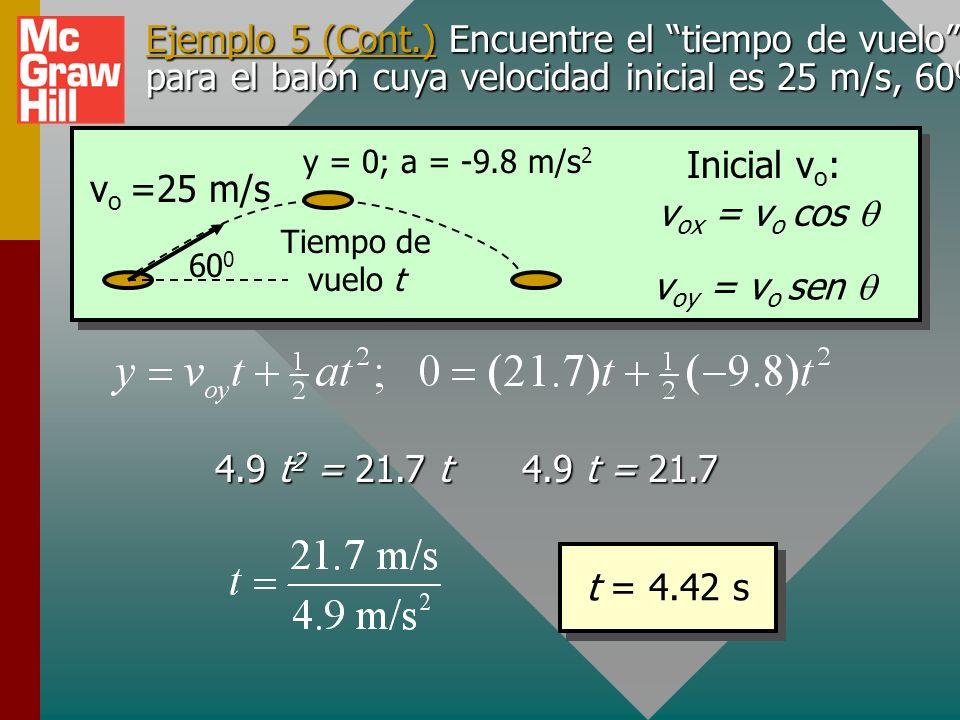 Ejemplo 5 (Cont.) Encuentre el tiempo de vuelo para el balón cuya velocidad inicial es 25 m/s, 600.