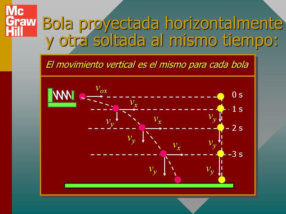 Bola proyectada horizontalmente y otra soltada al mismo tiempo: