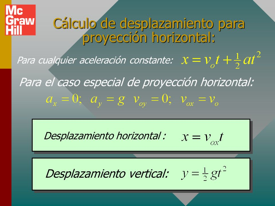 Cálculo de desplazamiento para proyección horizontal: