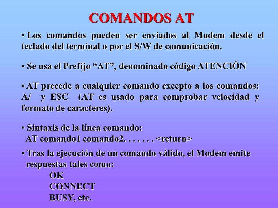 COMANDOS AT Los comandos pueden ser enviados al Modem desde el teclado del terminal o por el S/W de comunicación.