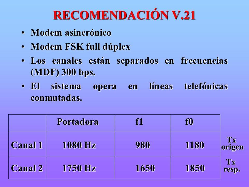 RECOMENDACIÓN V.21 Modem asincrónico Modem FSK full dúplex