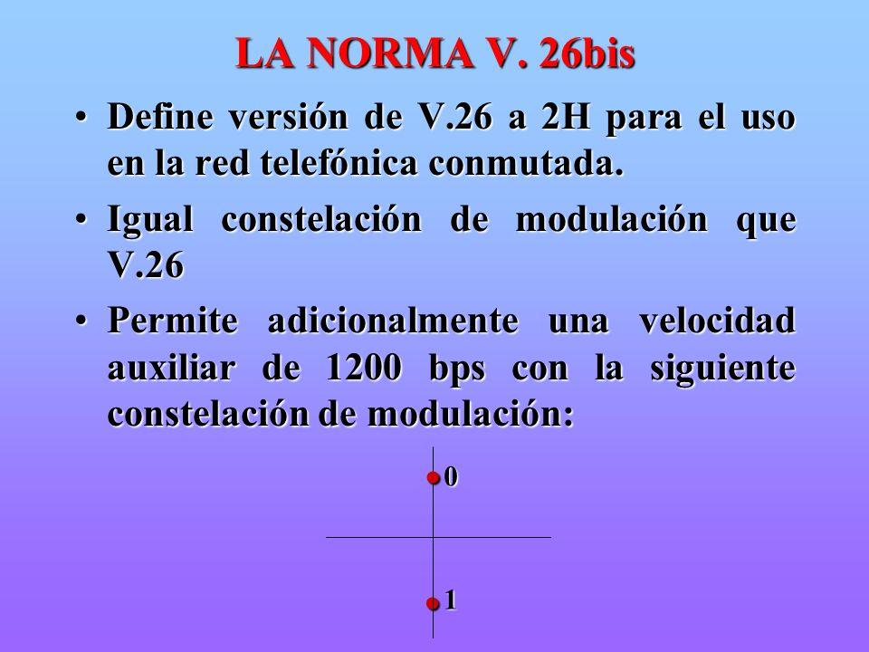 LA NORMA V. 26bis Define versión de V.26 a 2H para el uso en la red telefónica conmutada. Igual constelación de modulación que V.26.