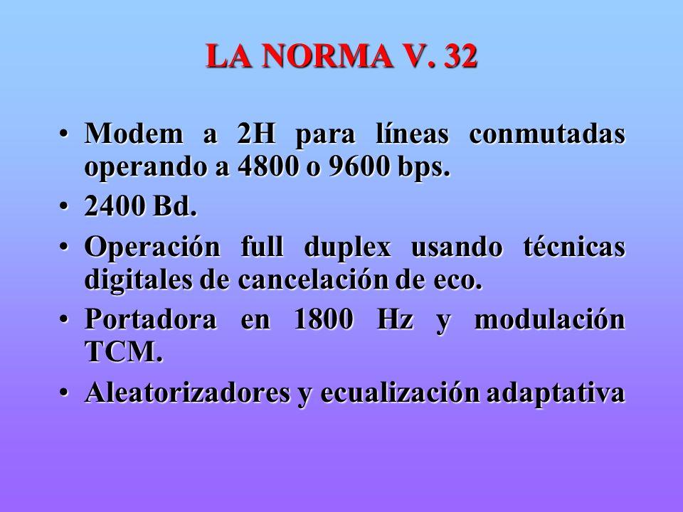 LA NORMA V. 32Modem a 2H para líneas conmutadas operando a 4800 o 9600 bps. 2400 Bd.