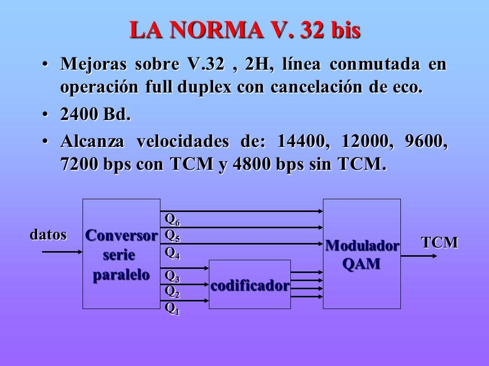 LA NORMA V. 32 bis Mejoras sobre V.32 , 2H, línea conmutada en operación full duplex con cancelación de eco.