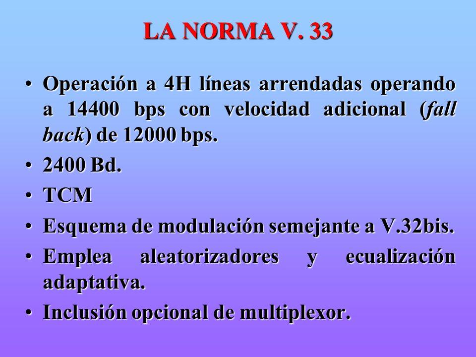 LA NORMA V. 33 Operación a 4H líneas arrendadas operando a 14400 bps con velocidad adicional (fall back) de 12000 bps.
