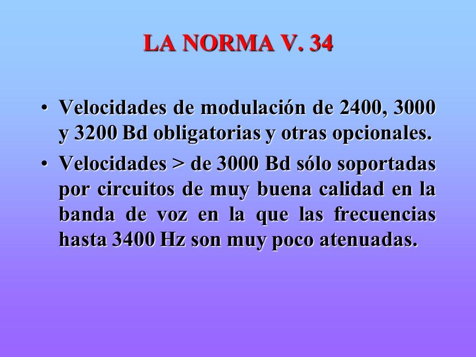 LA NORMA V. 34 Velocidades de modulación de 2400, 3000 y 3200 Bd obligatorias y otras opcionales.