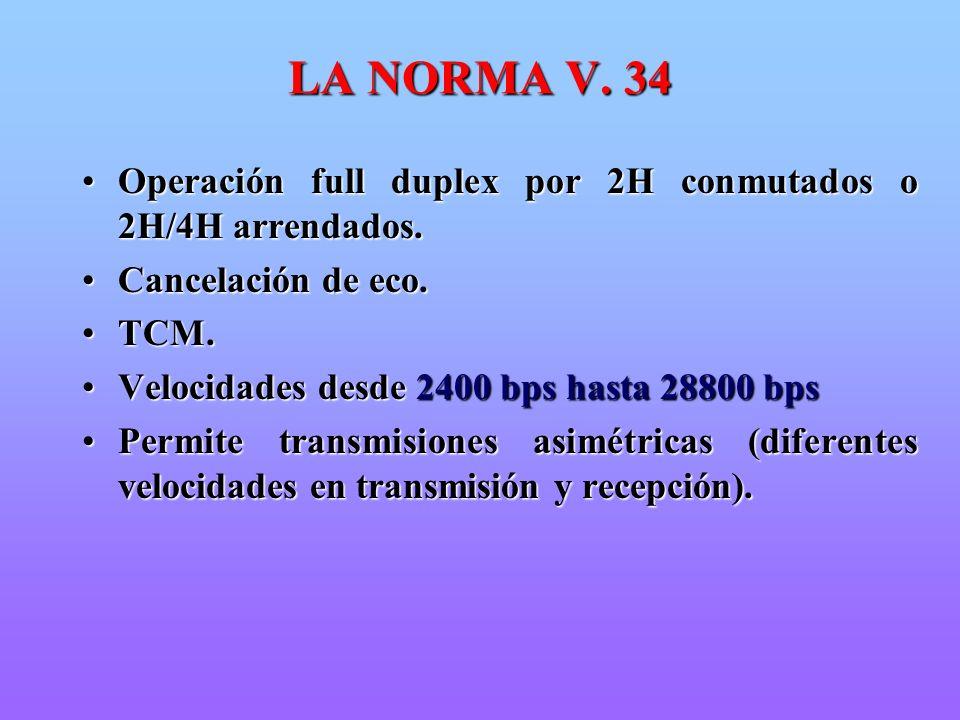 LA NORMA V. 34Operación full duplex por 2H conmutados o 2H/4H arrendados. Cancelación de eco. TCM. Velocidades desde 2400 bps hasta 28800 bps.