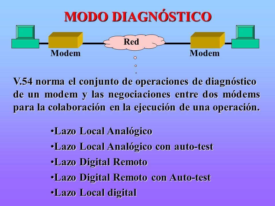 MODO DIAGNÓSTICO V.54 norma el conjunto de operaciones de diagnóstico