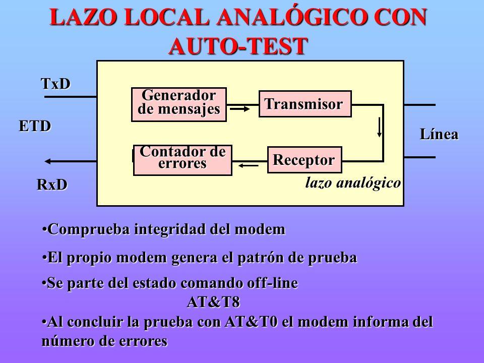 LAZO LOCAL ANALÓGICO CON AUTO-TEST