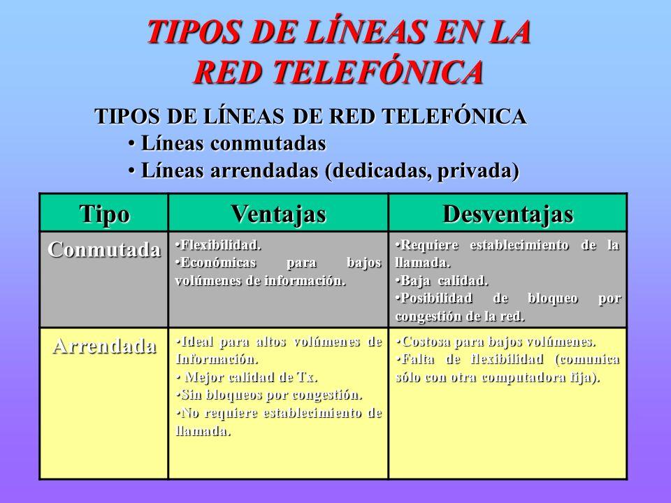 TIPOS DE LÍNEAS EN LA RED TELEFÓNICA