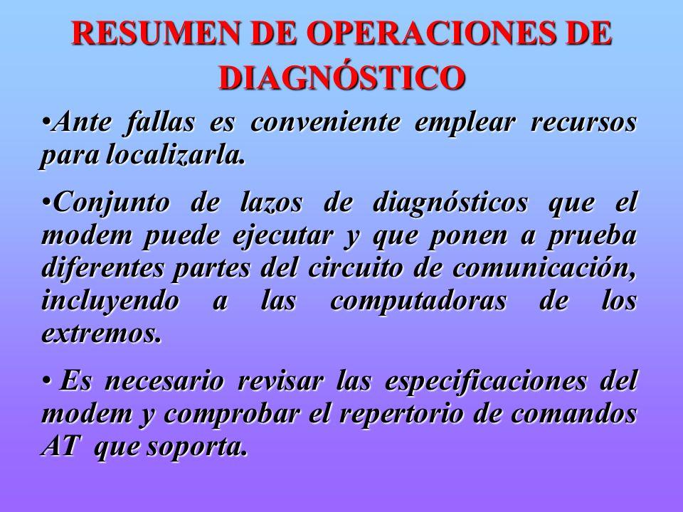 RESUMEN DE OPERACIONES DE DIAGNÓSTICO