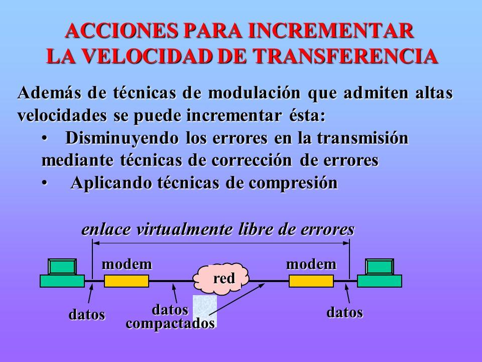 ACCIONES PARA INCREMENTAR LA VELOCIDAD DE TRANSFERENCIA