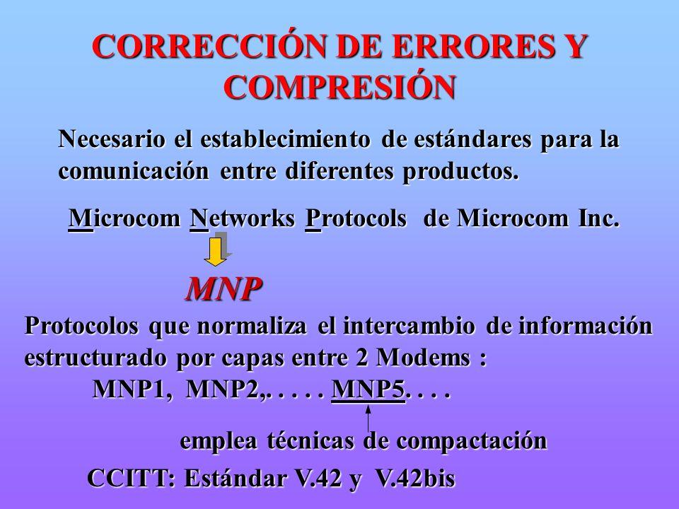 CORRECCIÓN DE ERRORES Y COMPRESIÓN