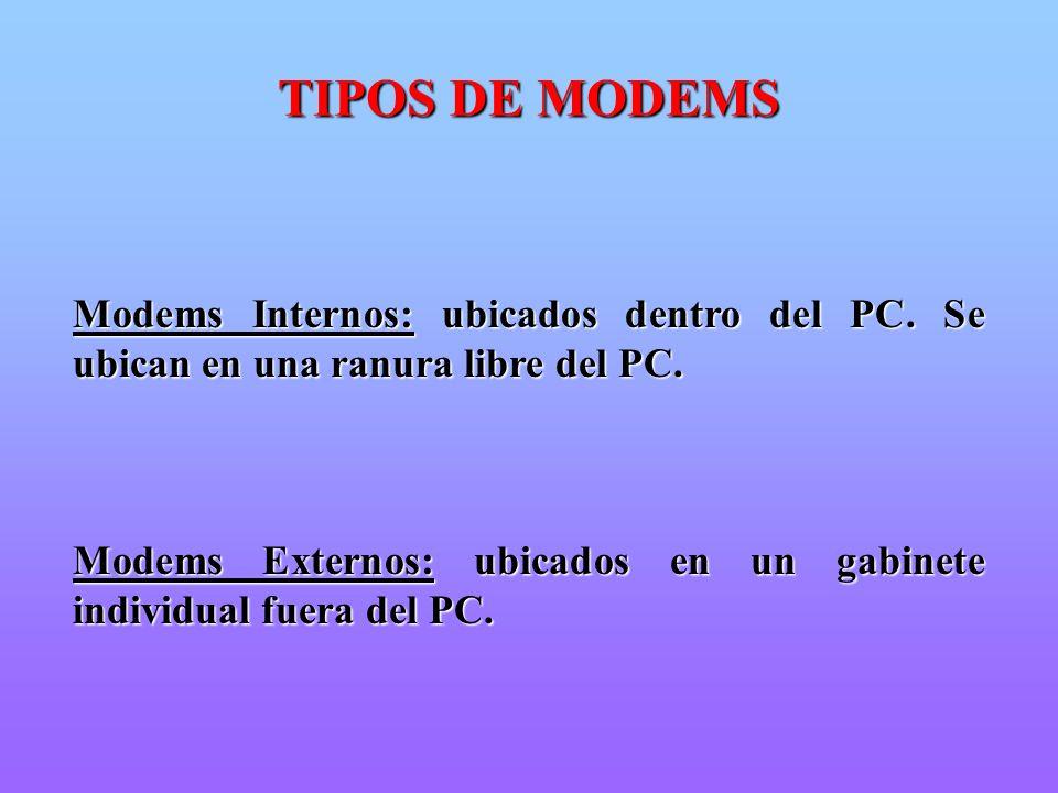 TIPOS DE MODEMS Modems Internos: ubicados dentro del PC. Se ubican en una ranura libre del PC.