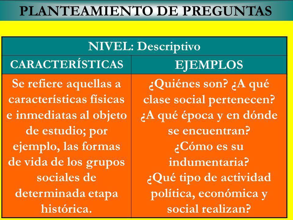 PLANTEAMIENTO DE PREGUNTAS