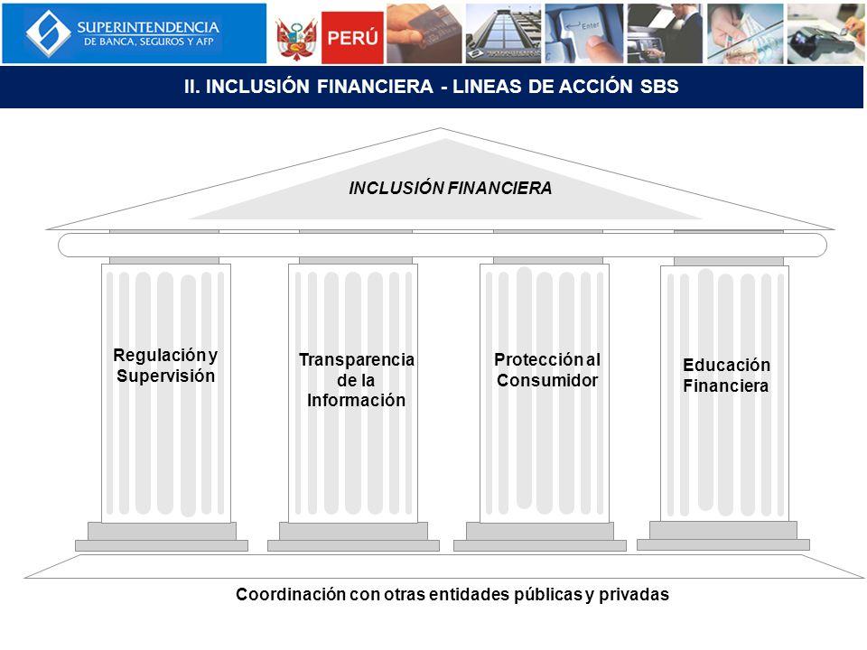 II. INCLUSIÓN FINANCIERA - LINEAS DE ACCIÓN SBS