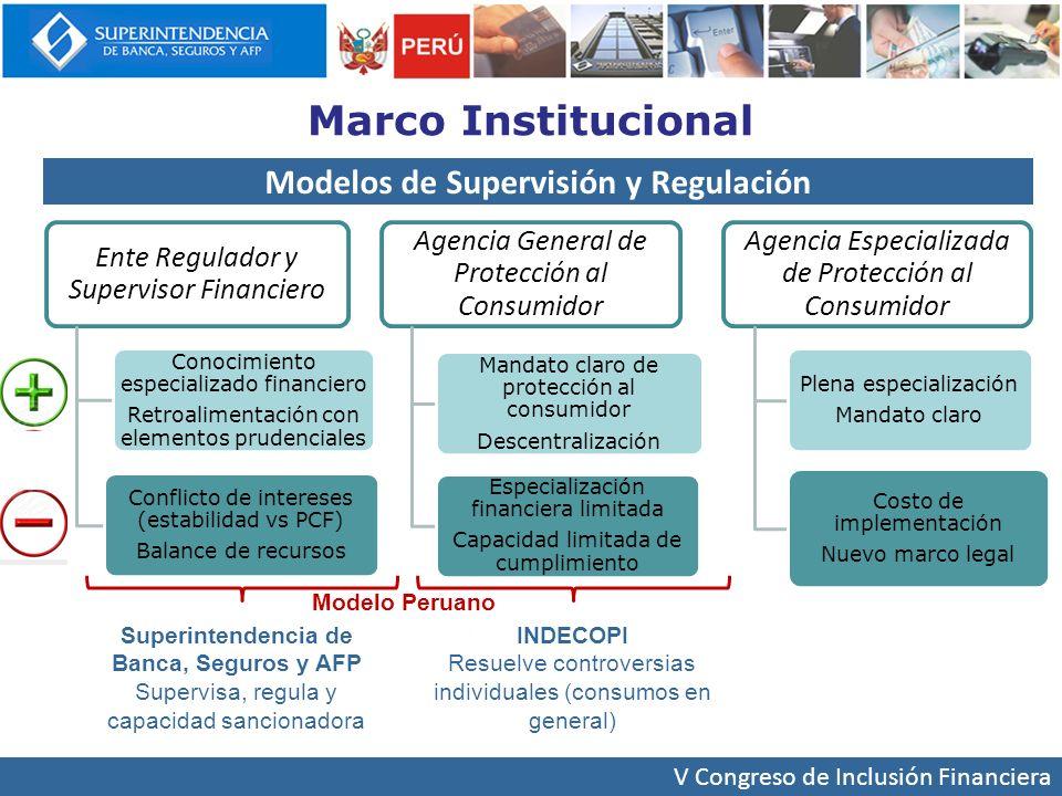 Marco Institucional Modelos de Supervisión y Regulación