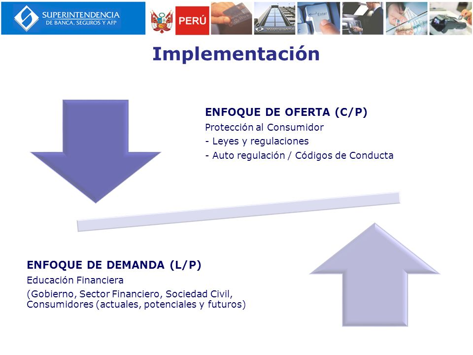 Implementación ENFOQUE DE OFERTA (C/P) ENFOQUE DE DEMANDA (L/P)