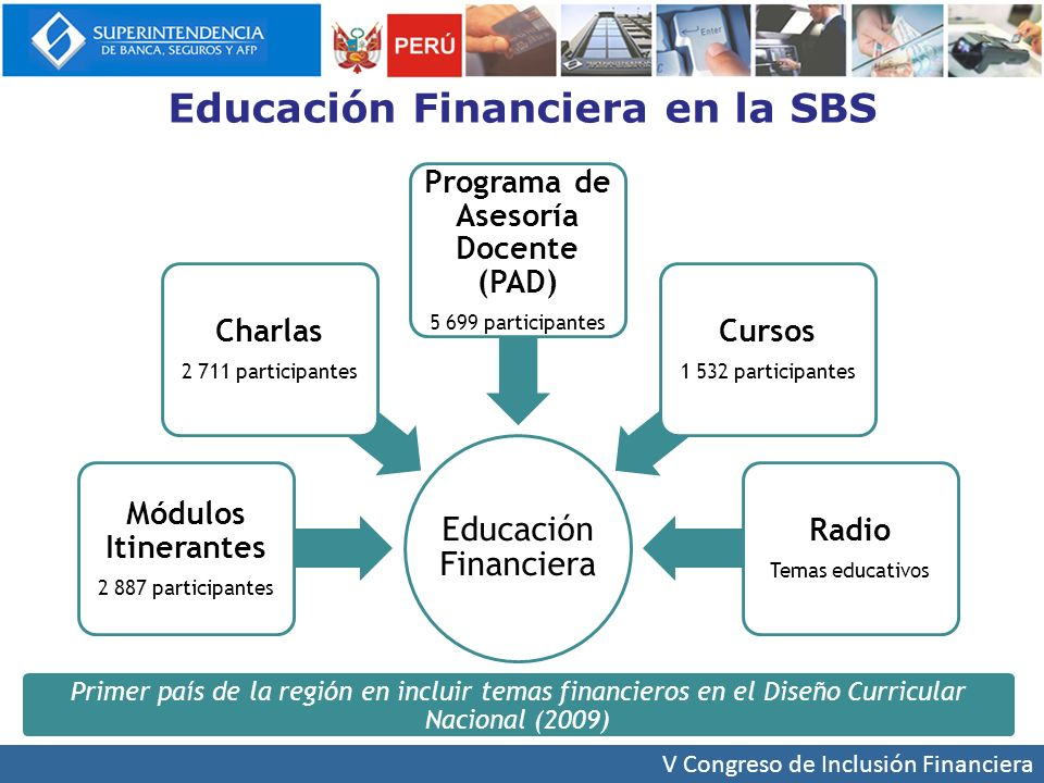Educación Financiera en la SBS