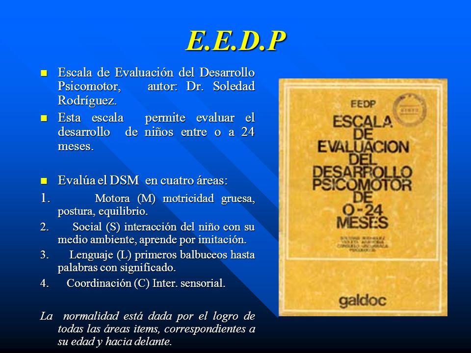 E.E.D.P Escala de Evaluación del Desarrollo Psicomotor, autor: Dr. Soledad Rodríguez.