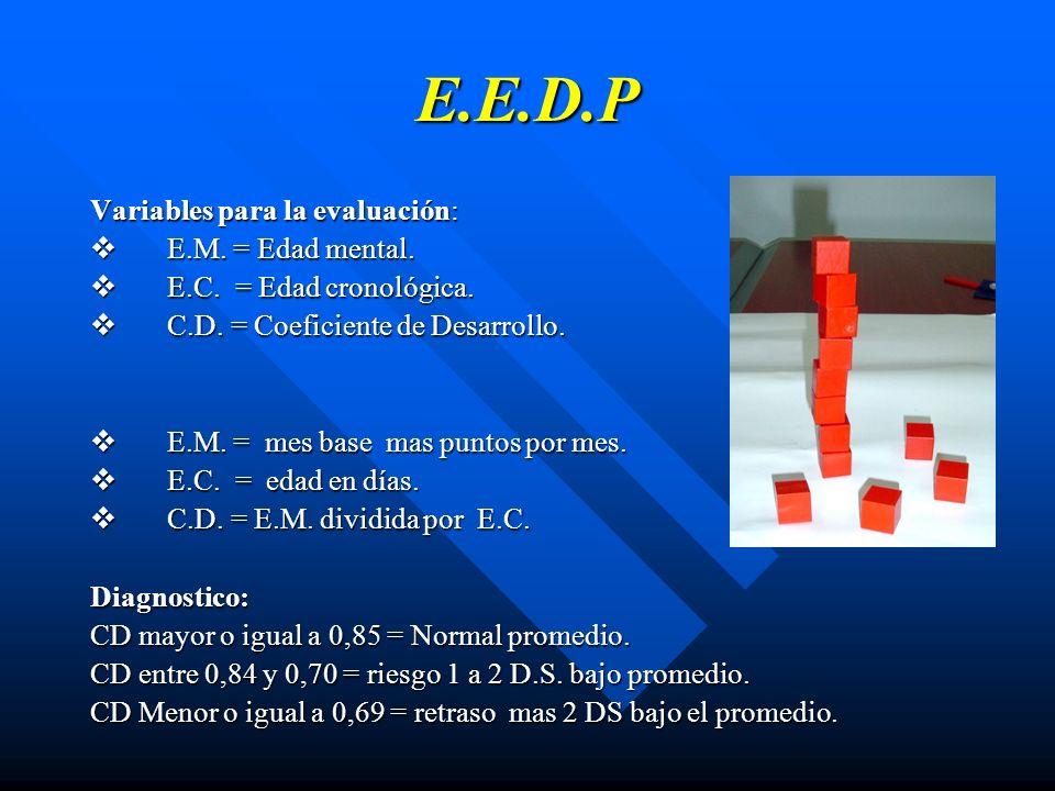 E.E.D.P Variables para la evaluación: v E.M. = Edad mental.