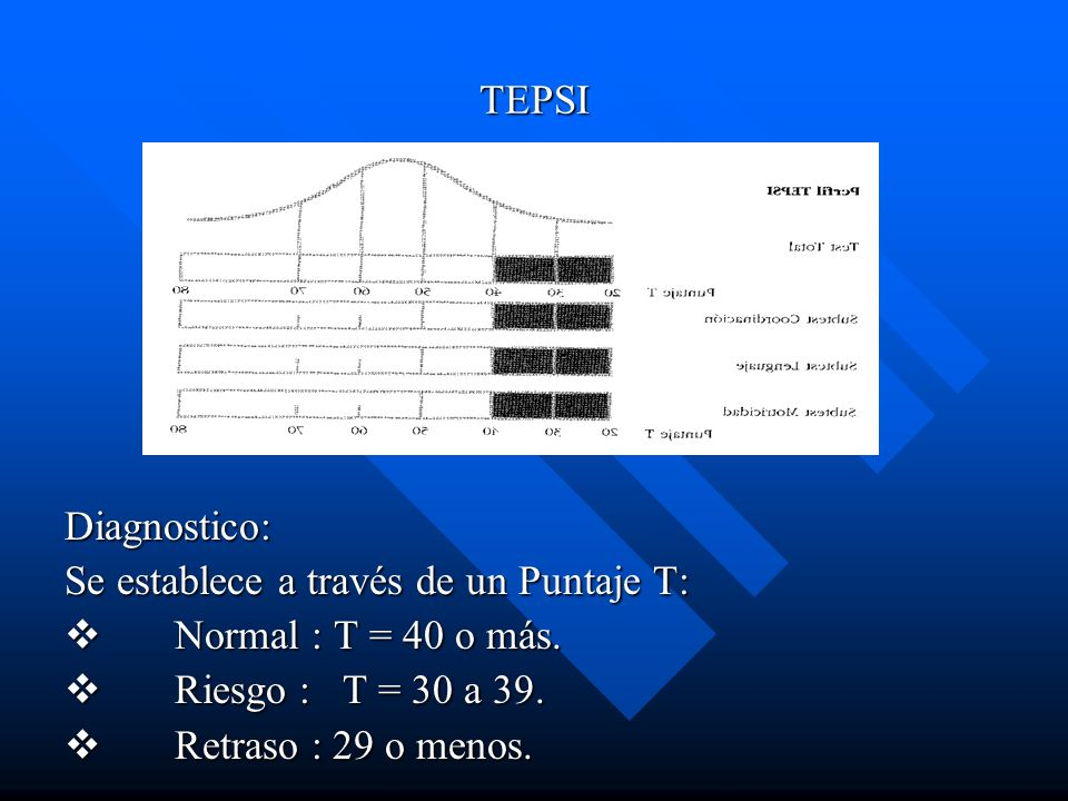 TEPSI Diagnostico: Se establece a través de un Puntaje T: v Normal : T = 40 o más. v Riesgo : T = 30 a 39.