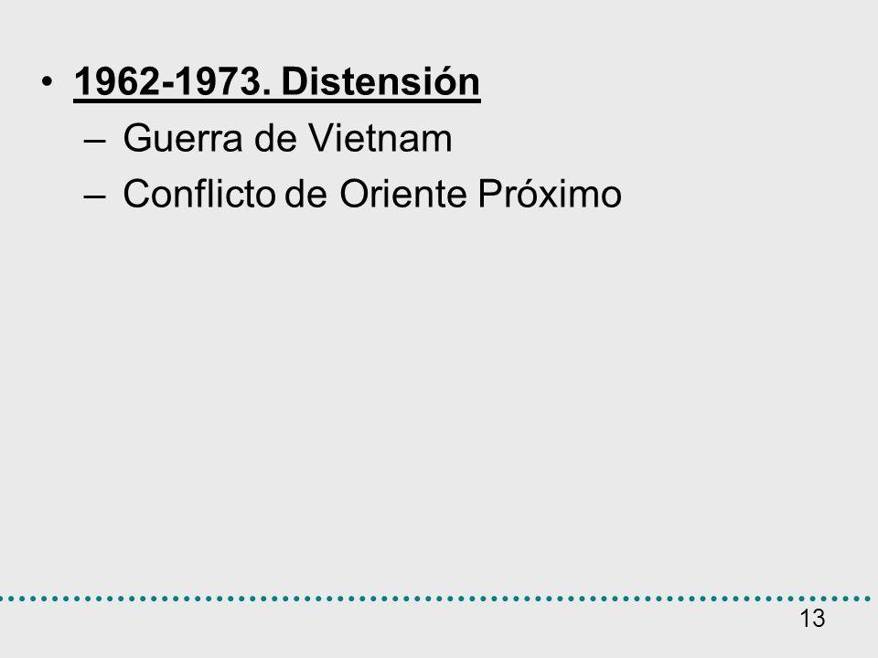 1962-1973. Distensión Guerra de Vietnam Conflicto de Oriente Próximo